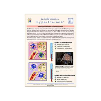 Poster Hyperthermie Immunstimulation mit künstlichem Fieber aus dem Gesundheitsshop im LEBEN